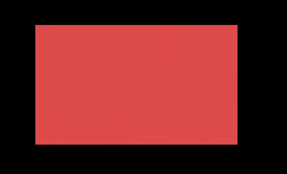 Frugl